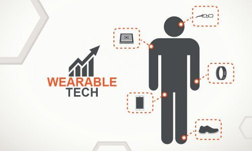 Wearable Tech Market Set for Significant Growth